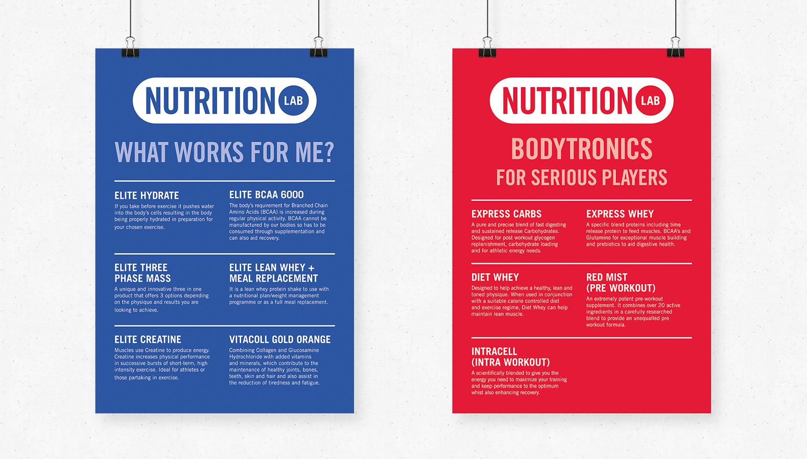 Nutrition Lab – Identity