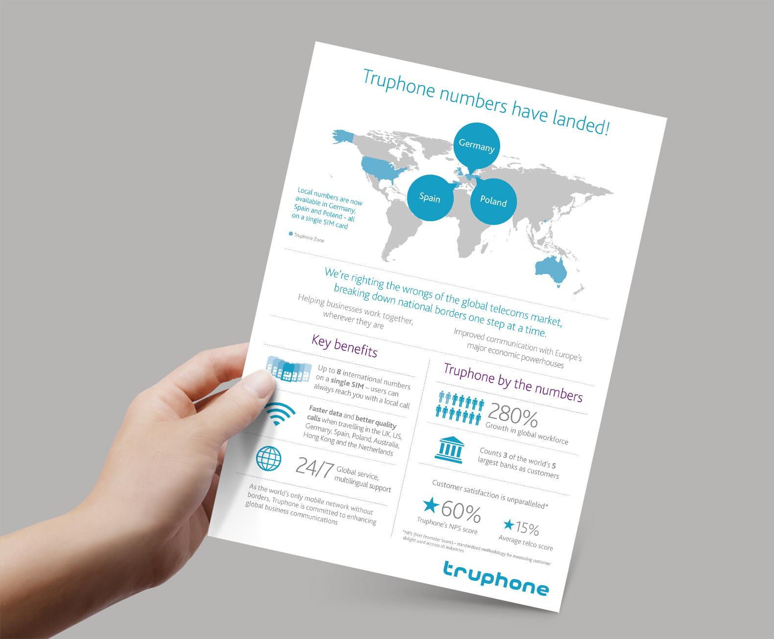 Truphone – Infographics
